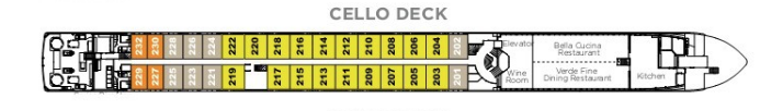 Cello Deck